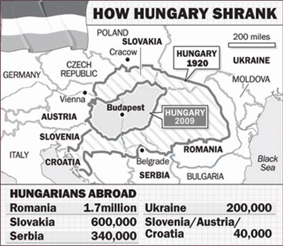 Trianon peace 1920  The dismemberment of 1000 years old Hungarian